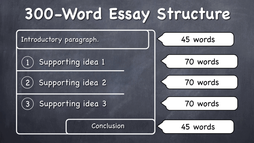 how to write a 300 word essay level